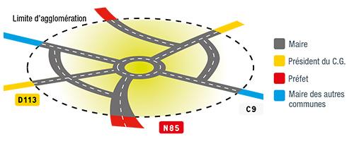 limite-agglomerations-nadia-signalisation